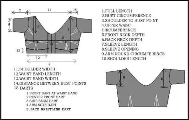 Comprehensive blouse design guide for measurements